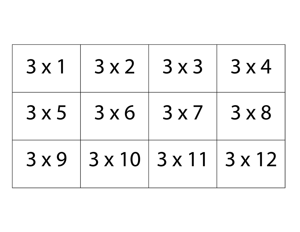 Multiplication Table Chart 1 To 3 in PDF