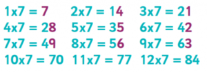 7 Multiplication Times Table Trick