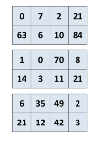 7 Times Table Games