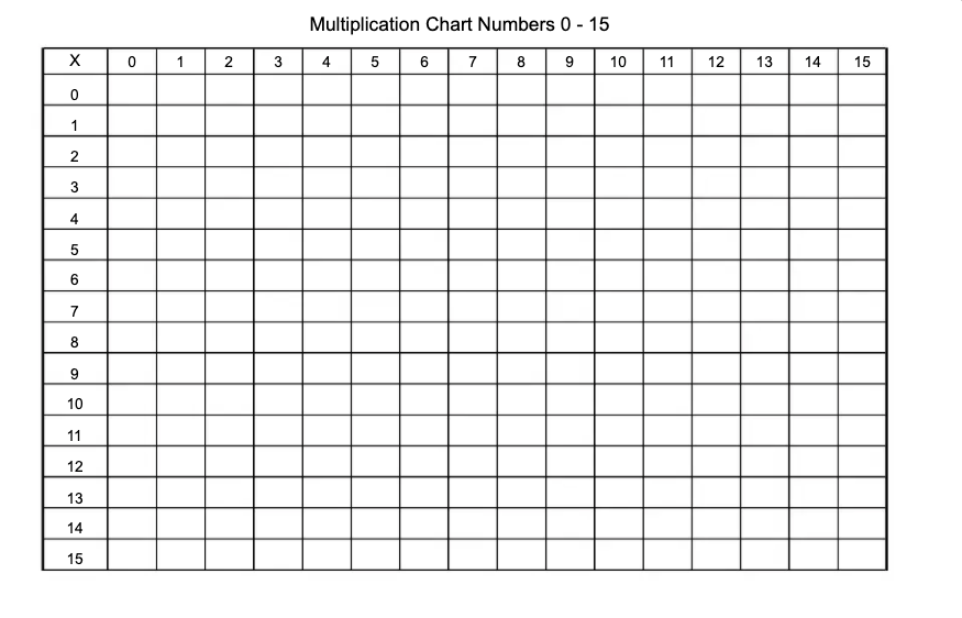 Blank Multiplication Table