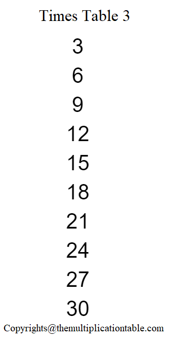 3 Times Multiplication Table Chart