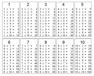 Multiplication Table 1-10 PDF