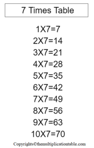 Multiplication Table of 7 Charts