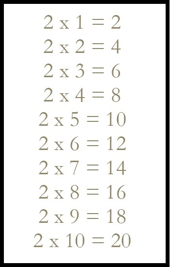 Multiplication Table 2