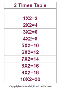 2 Times Table PDF