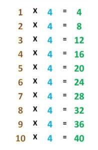 4 Table's Maths