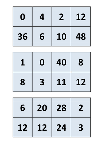4 Times Table Games