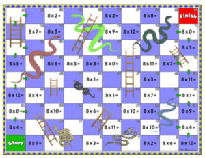 Multiplication 8 Times Table Games