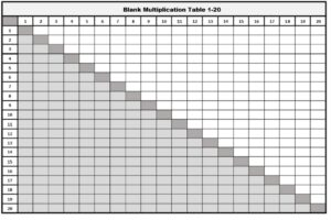 Multiplication Tables from 1 to 20 Worksheet