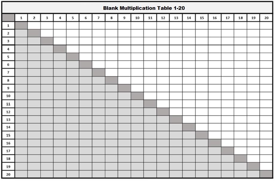 Multiplication Tables 1 to 20 Worksheet