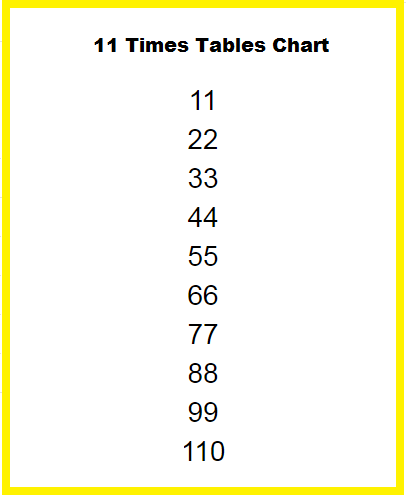 11 Multiplication Times Tables Chart