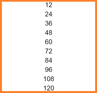 12 Multiplication Times Tables Chart