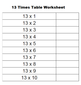 13 Multiplication Table Worksheet