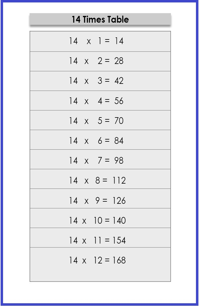14 Multiplication Table Maths