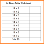 14 Multiplication Table Worksheet