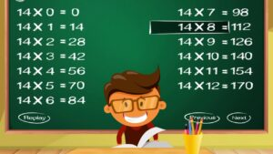 14 Times Table Games