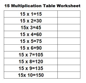 15 Multiplication Table Worksheet