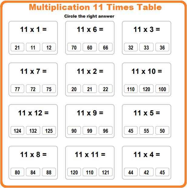 Multiplication 11 Times Table Games