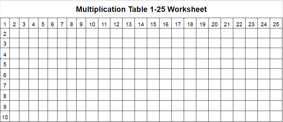 Multiplication Chart 1-25 Worksheet