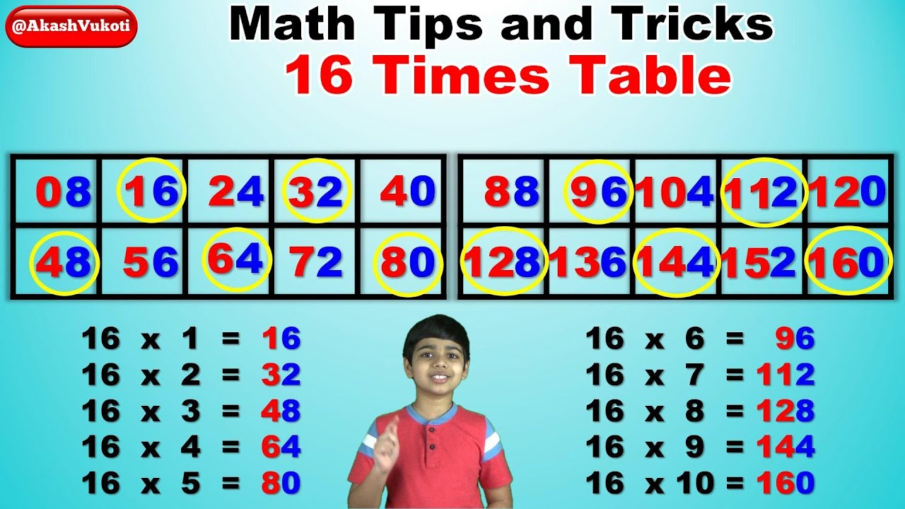 16 Times Table Games