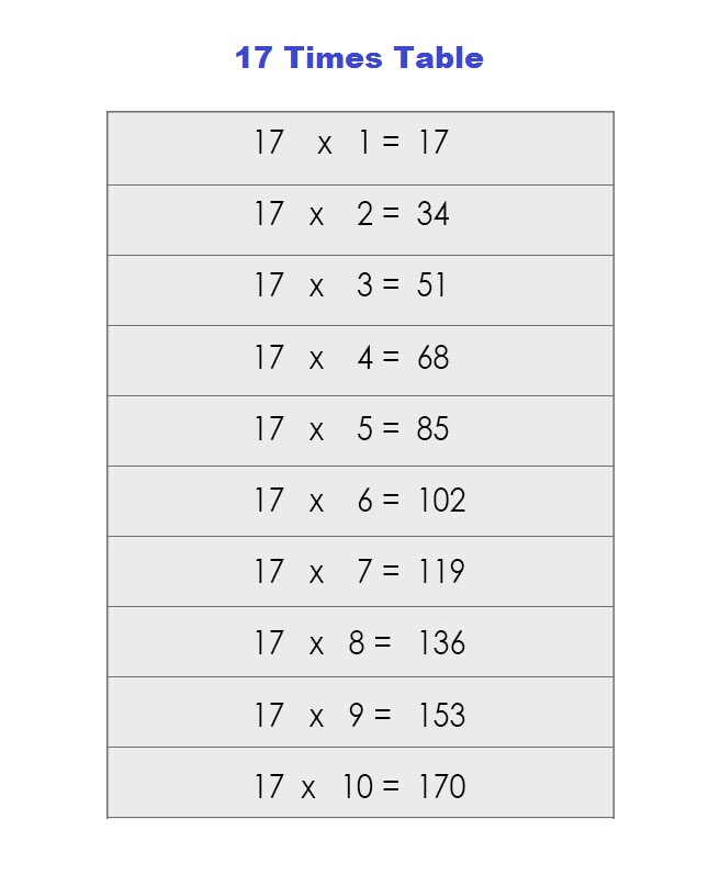 17 Multiplication Table Maths