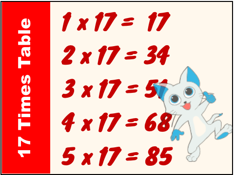 17 Times Table Games