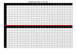 Multiplication Chart 1 To 50 For Kids