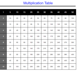 Free Printable Multiplication Table 1 To 50