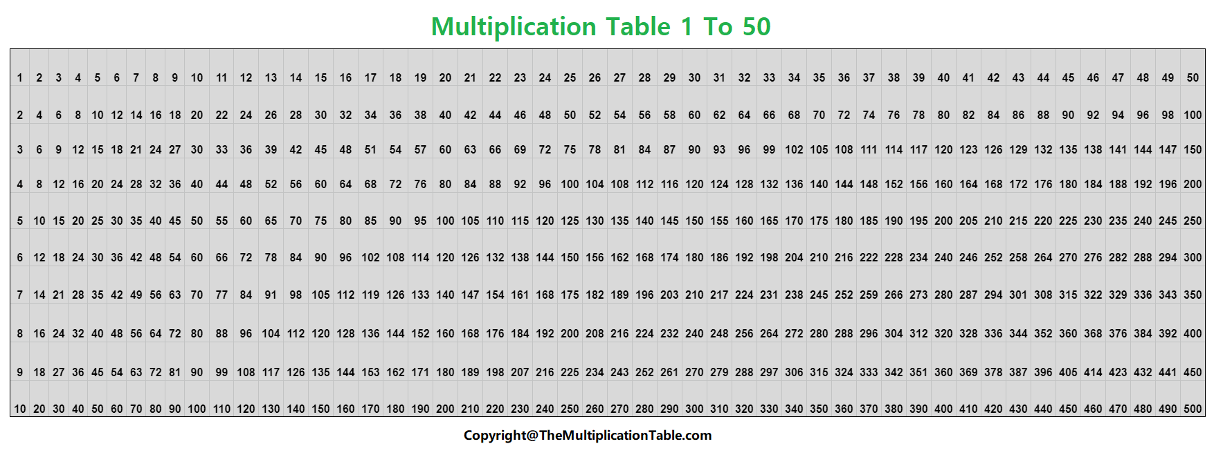 Printable Multiplication Table 1 To 50
