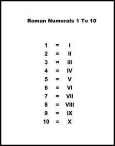 Printable Roman Numerals 1 To 10