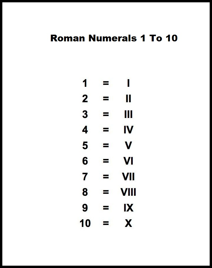 Printable Roman Numerals 1-10
