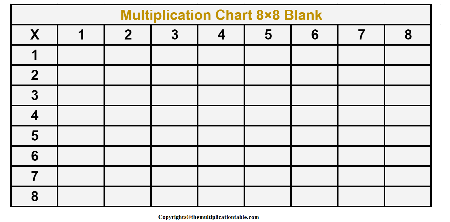 Multiplication Chart 8×8 Blank