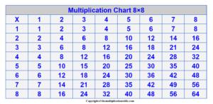 Multiplication Chart 8×8 Printable