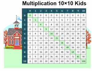 Multiplication Chart 10×10 Kids
