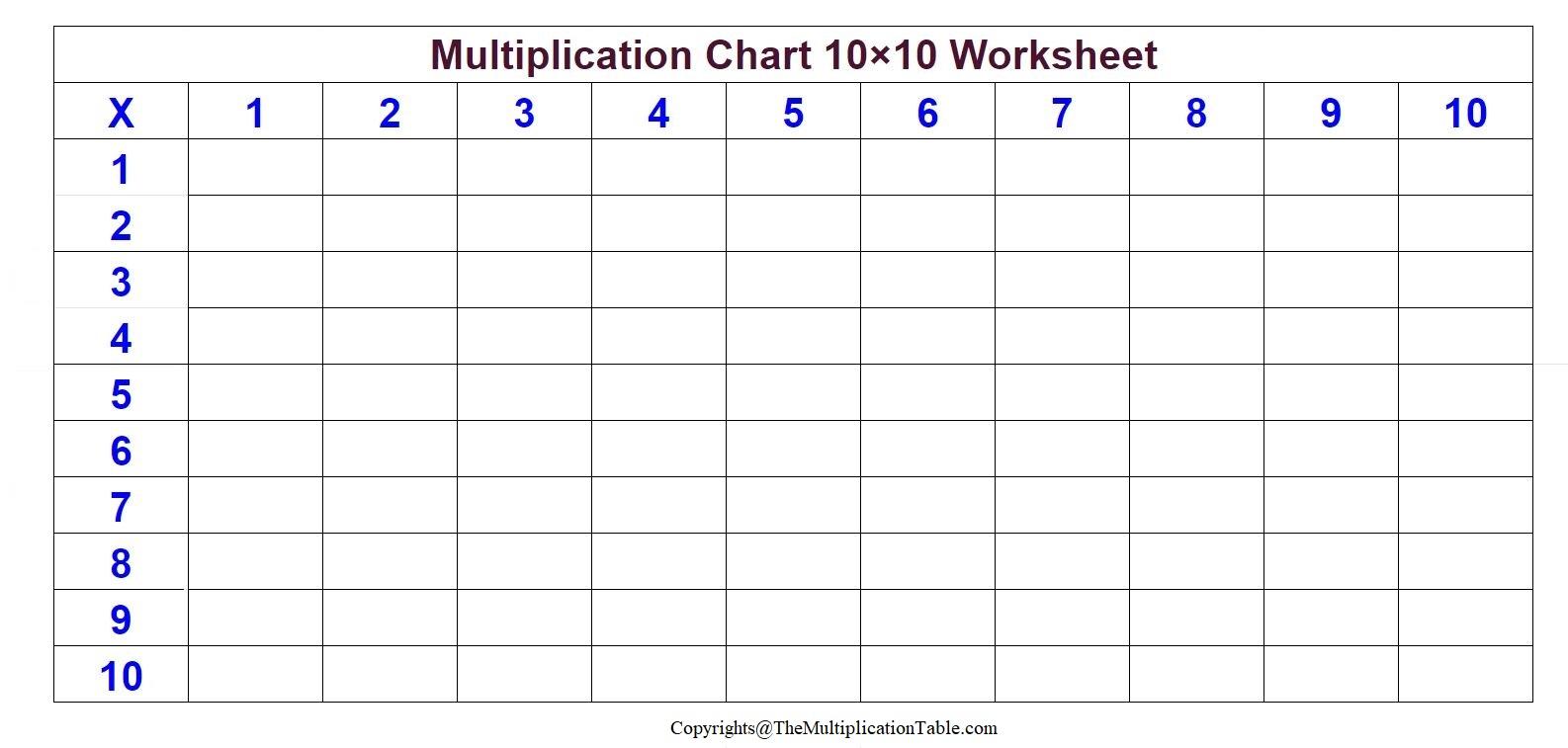 Multiplication Chart 10×10 Worksheet