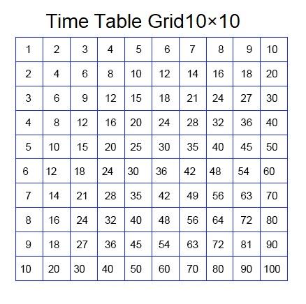 Time Table Grid Printable 10×10