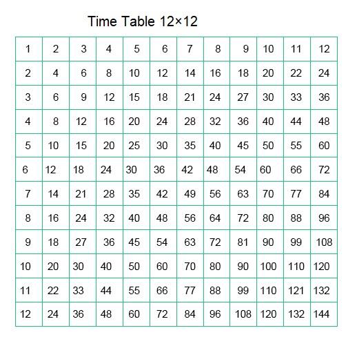 Time Table Grid Printable 12×12